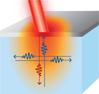 010165141024-transporte-calor-nanoescala